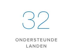 Coinbase Nederland